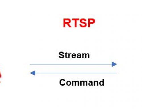 آنچه در مورد RTSP در دوربین های مداربسته باید بدانید