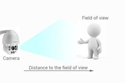 فاصله دید دوربین های امنیتی