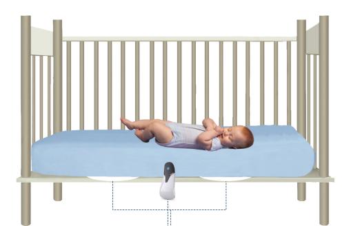 مانیتور حرکتی کودک