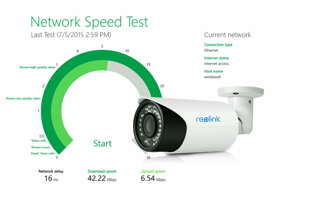 سرعت شبکه اینترنت