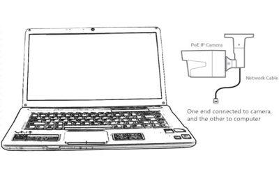 اتصال دوربین مداربسته IP به رایانه